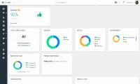 Brainy HR - new update (May 2021)